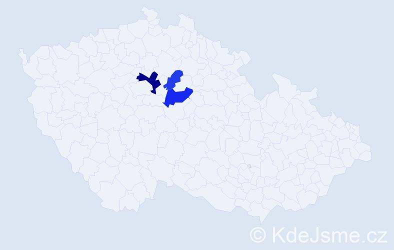 Příjmení: 'Czakoj', počet výskytů 6 v celé ČR