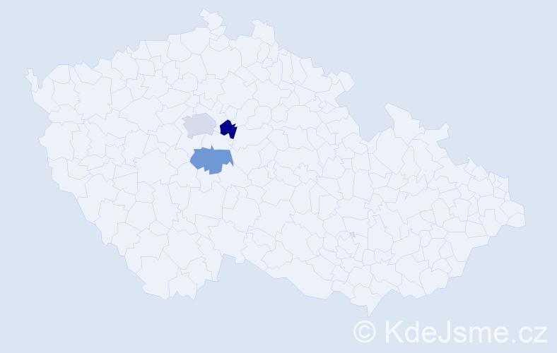 Příjmení: 'Galathová', počet výskytů 4 v celé ČR
