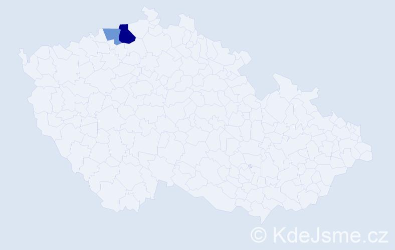 Příjmení: 'Batryn', počet výskytů 4 v celé ČR