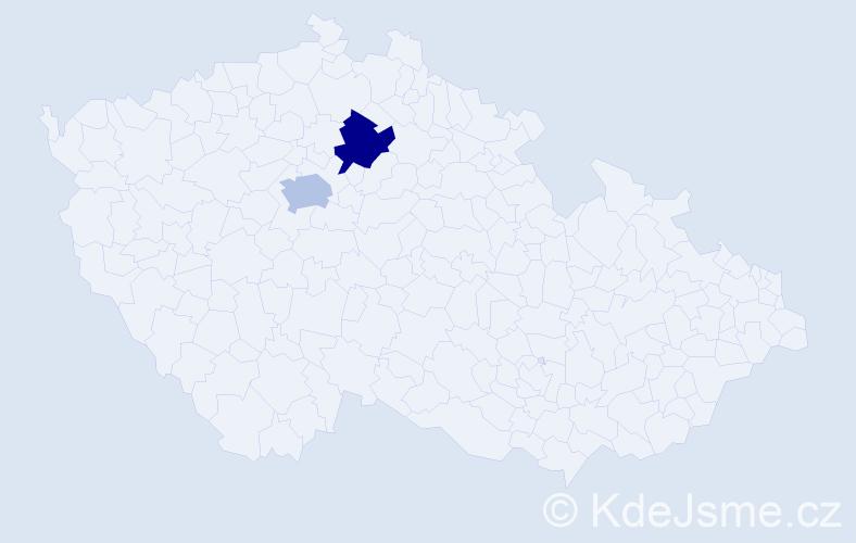 Příjmení: 'Kapeller', počet výskytů 2 v celé ČR