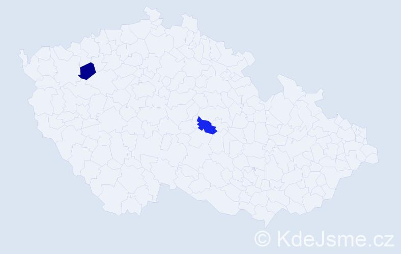 Příjmení: 'Kyma', počet výskytů 2 v celé ČR