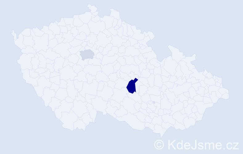 Příjmení: 'Baromykin', počet výskytů 2 v celé ČR
