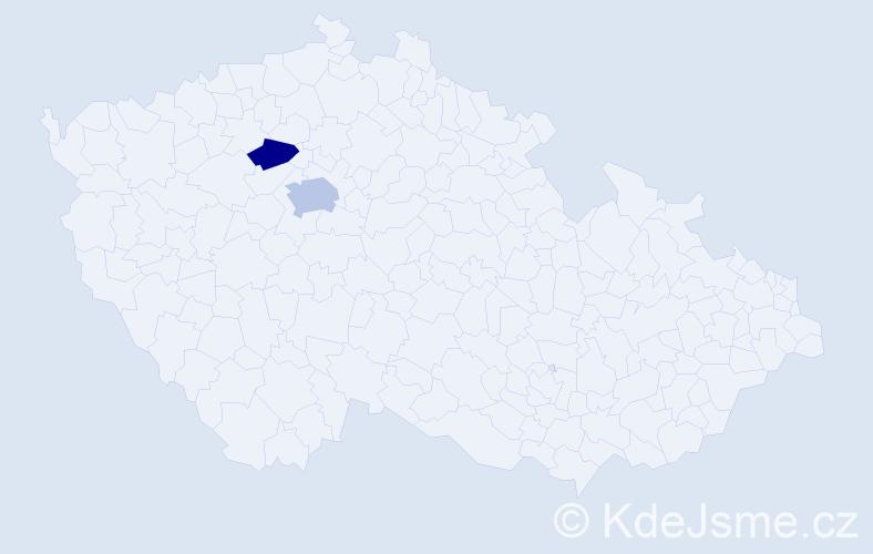Příjmení: 'Lakari', počet výskytů 3 v celé ČR