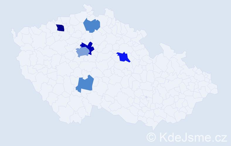 Příjmení: 'Hulla', počet výskytů 13 v celé ČR