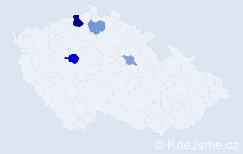 Příjmení: 'Hurcíková', počet výskytů 8 v celé ČR