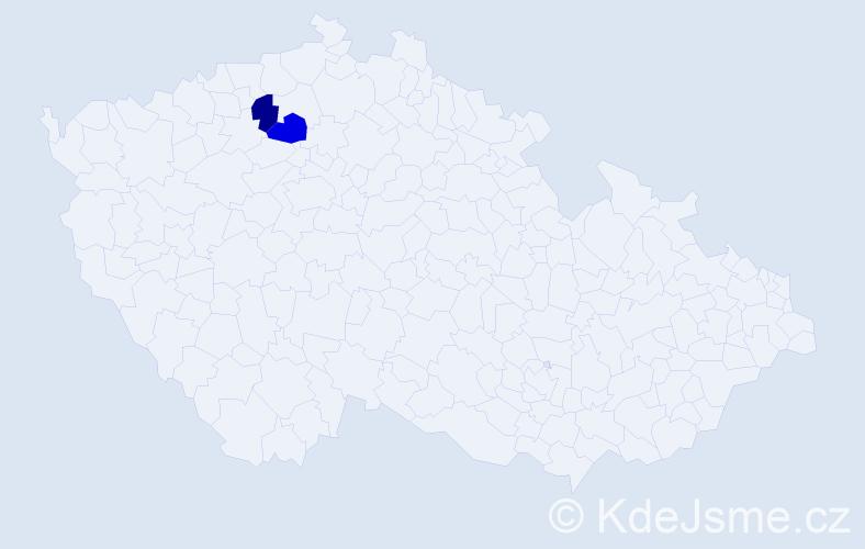 Příjmení: 'Filmak', počet výskytů 2 v celé ČR