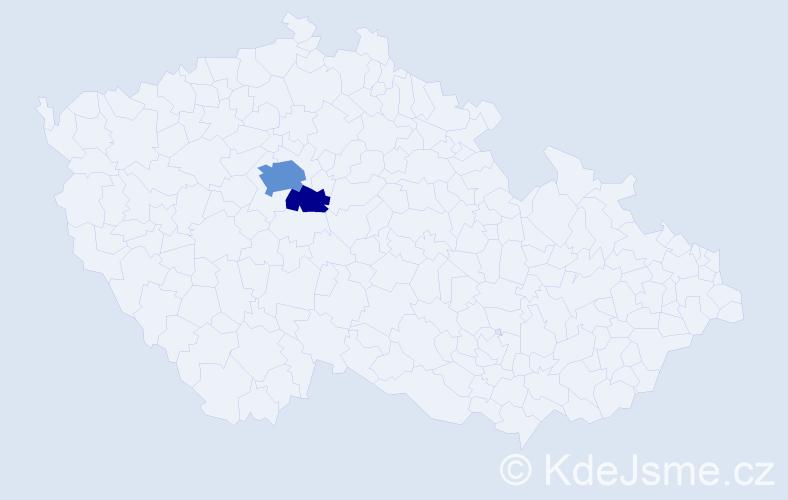Příjmení: 'Gabík', počet výskytů 6 v celé ČR