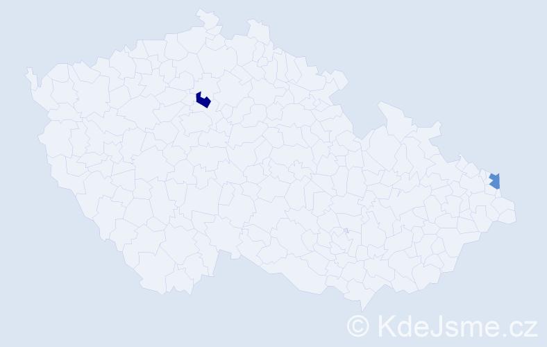 Příjmení: 'Harkabuz', počet výskytů 2 v celé ČR