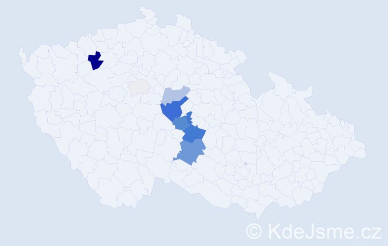 Příjmení: 'Kumštár', počet výskytů 15 v celé ČR