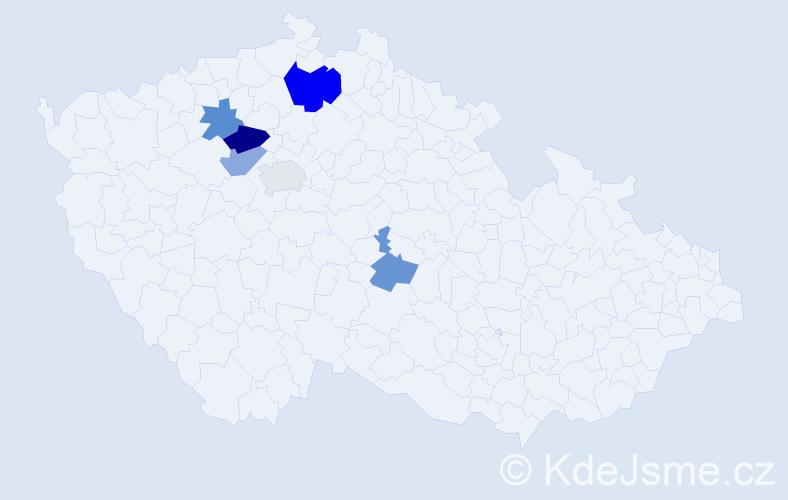 Příjmení: 'Fírer', počet výskytů 9 v celé ČR
