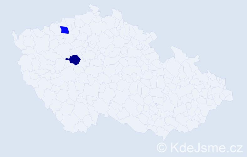 Příjmení: 'Eitner', počet výskytů 2 v celé ČR