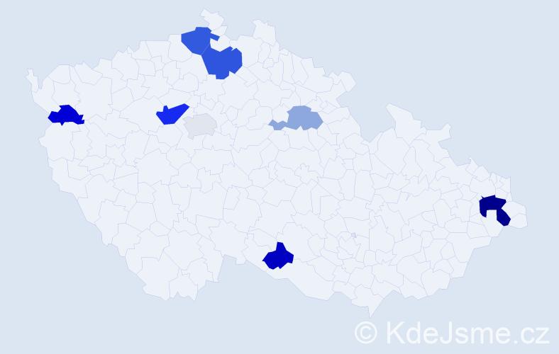 Příjmení: 'Kaletus', počet výskytů 15 v celé ČR