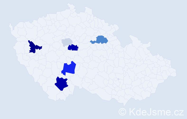 Příjmení: 'Ďupalová', počet výskytů 7 v celé ČR
