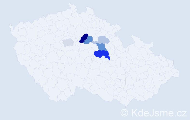 Příjmení: 'Josífová', počet výskytů 15 v celé ČR