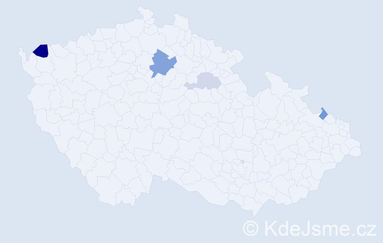 Příjmení: 'Gubov', počet výskytů 7 v celé ČR