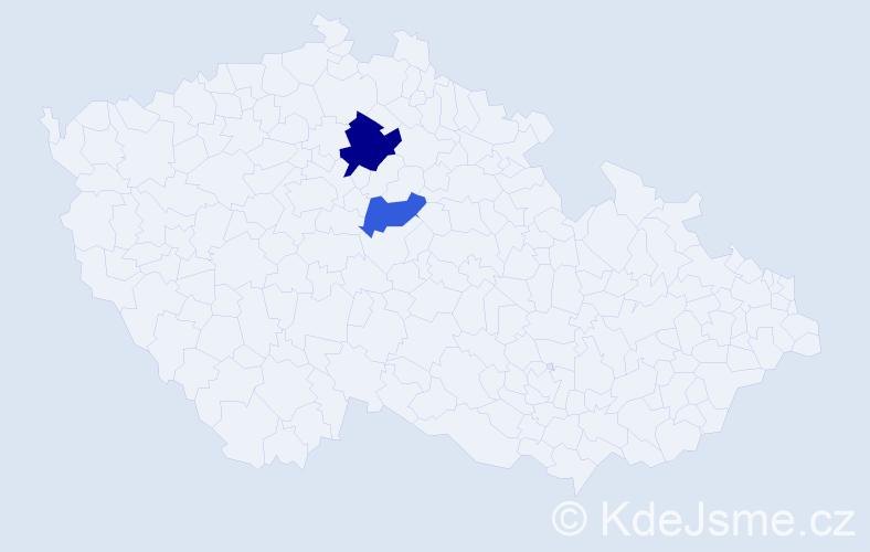 Příjmení: 'Gernát', počet výskytů 6 v celé ČR