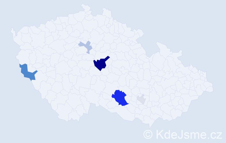 Příjmení: 'Kobylarz', počet výskytů 14 v celé ČR