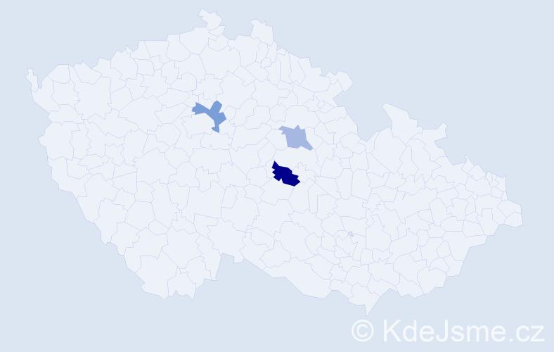 Příjmení: 'Hiblbauer', počet výskytů 8 v celé ČR