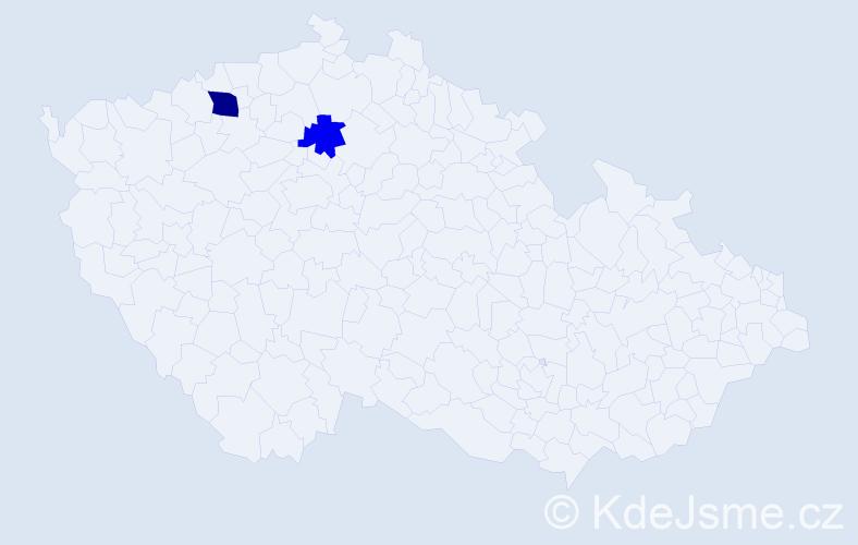 Příjmení: 'Guber', počet výskytů 3 v celé ČR