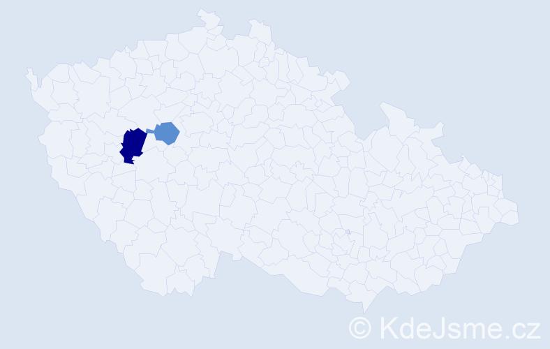 Příjmení: 'Bartišková', počet výskytů 3 v celé ČR