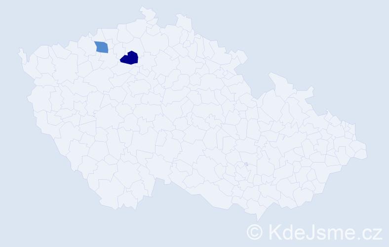 Příjmení: 'Giglioliniová', počet výskytů 2 v celé ČR