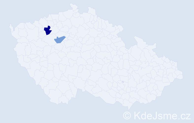 Příjmení: 'Cauz', počet výskytů 2 v celé ČR
