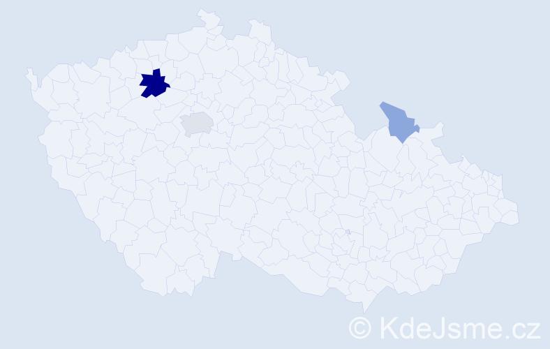 Příjmení: 'Ďurajová', počet výskytů 9 v celé ČR