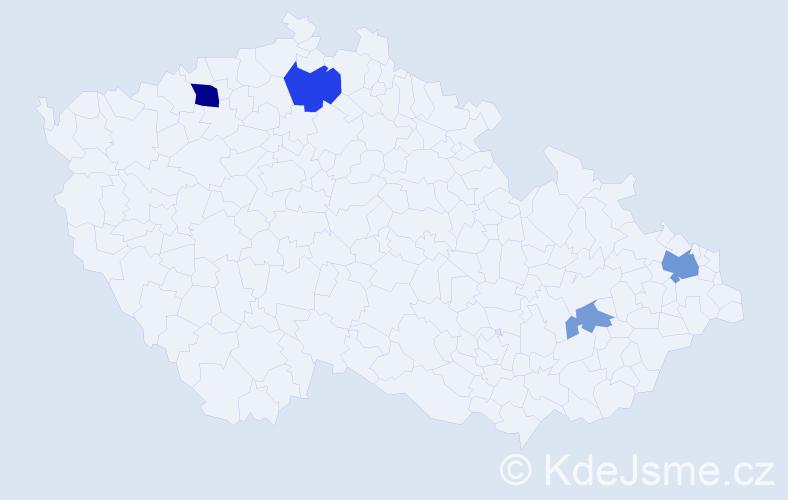 Příjmení: 'Janušíková', počet výskytů 9 v celé ČR