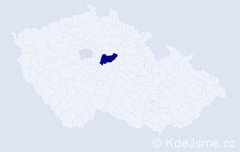 Příjmení: 'Gusarenko', počet výskytů 3 v celé ČR