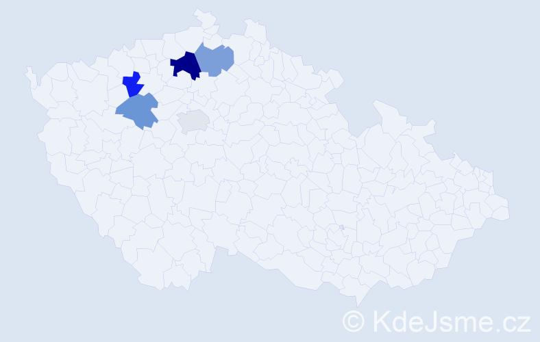 Příjmení: 'Cajtler', počet výskytů 7 v celé ČR