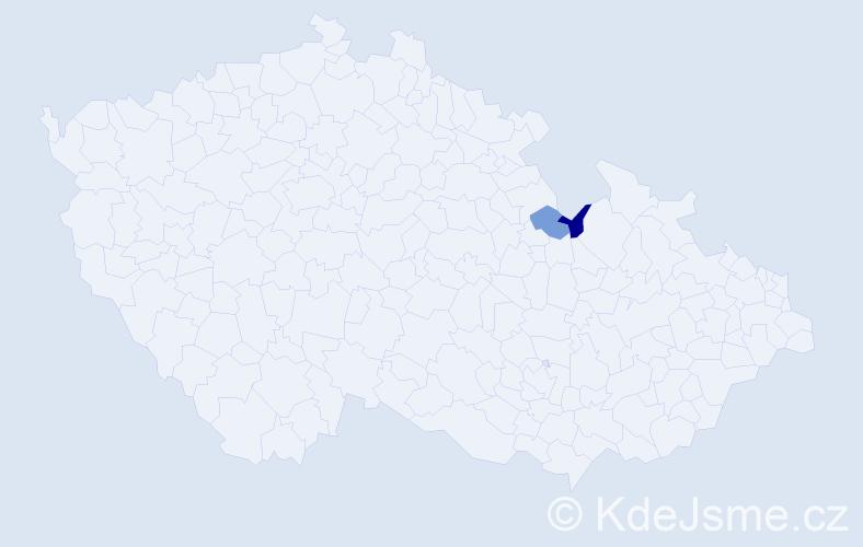 Příjmení: 'Harnychová', počet výskytů 2 v celé ČR