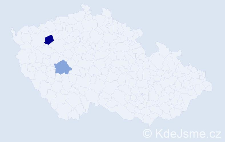 Příjmení: 'Gaschová', počet výskytů 8 v celé ČR