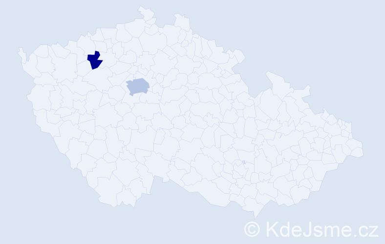 Příjmení: 'Lenkr', počet výskytů 4 v celé ČR