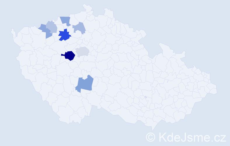 Příjmení: 'Artl', počet výskytů 20 v celé ČR