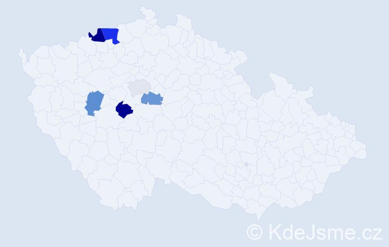 Příjmení: 'Drtikolová', počet výskytů 9 v celé ČR