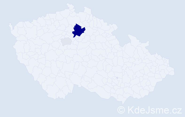 Příjmení: 'Handlík', počet výskytů 5 v celé ČR