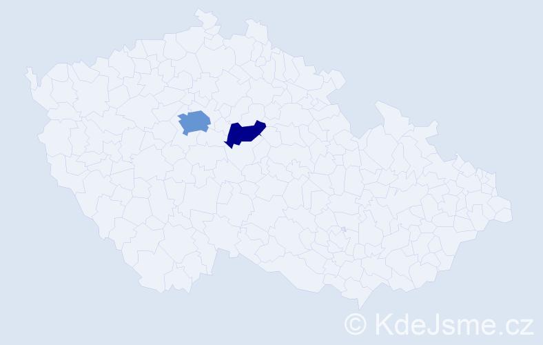Příjmení: 'Babyčová', počet výskytů 9 v celé ČR