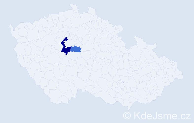 Příjmení: 'Bartolomei', počet výskytů 4 v celé ČR