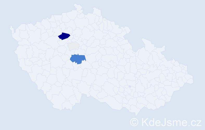 Příjmení: 'Gőrtlerová', počet výskytů 8 v celé ČR