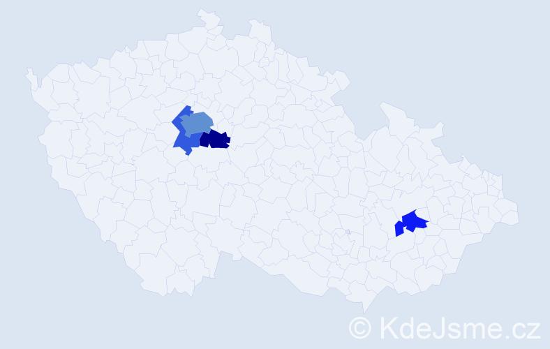 Příjmení: 'Holomeček', počet výskytů 8 v celé ČR