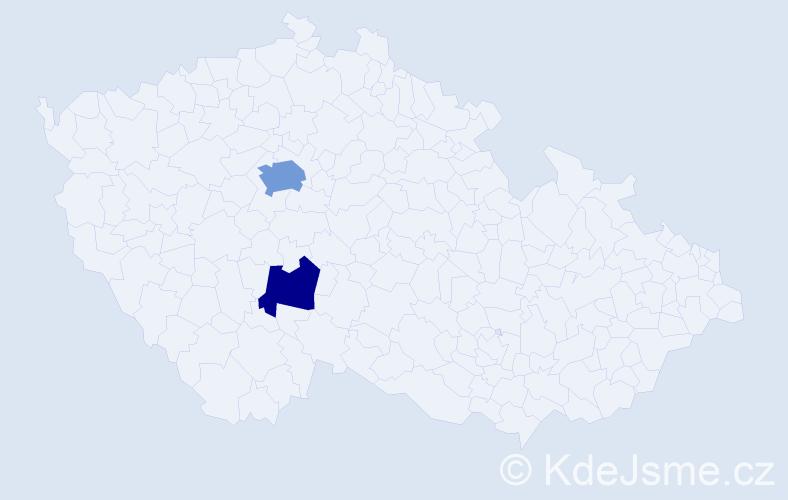 Příjmení: 'Hendry', počet výskytů 4 v celé ČR