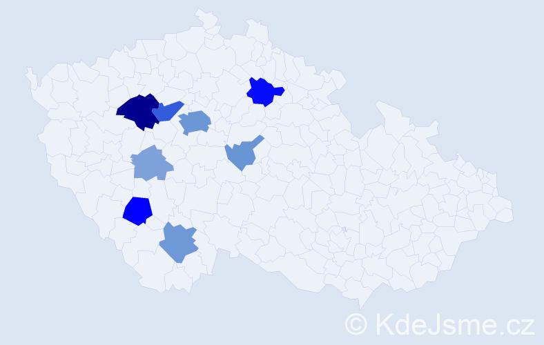 Příjmení: 'Fabingerová', počet výskytů 27 v celé ČR