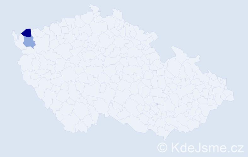 Příjmení: 'Bandzi', počet výskytů 2 v celé ČR