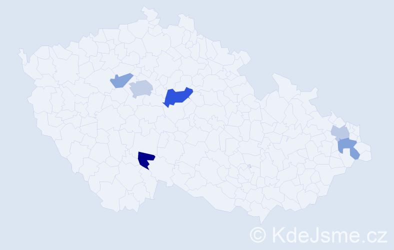 Příjmení: 'Baričičová', počet výskytů 9 v celé ČR