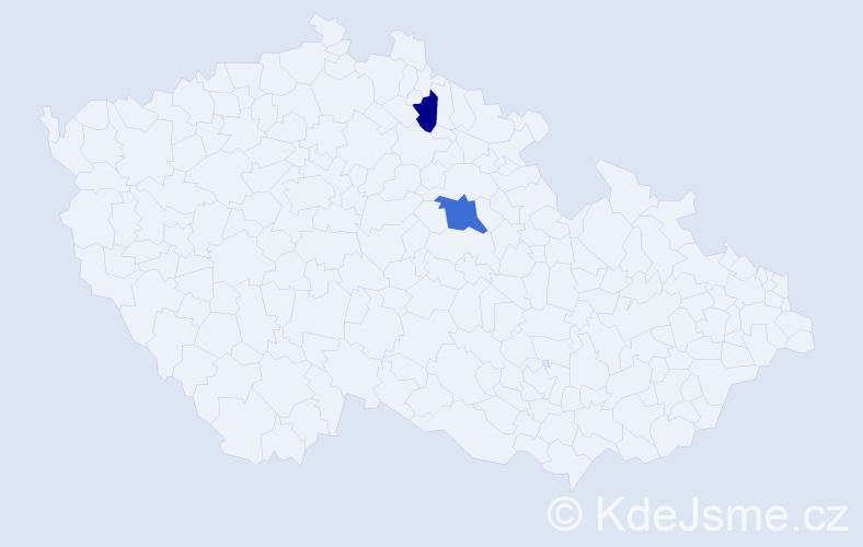 Příjmení: 'Kustein', počet výskytů 3 v celé ČR