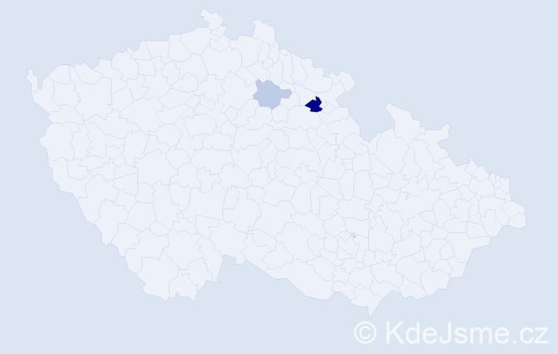 Příjmení: 'Innert', počet výskytů 5 v celé ČR