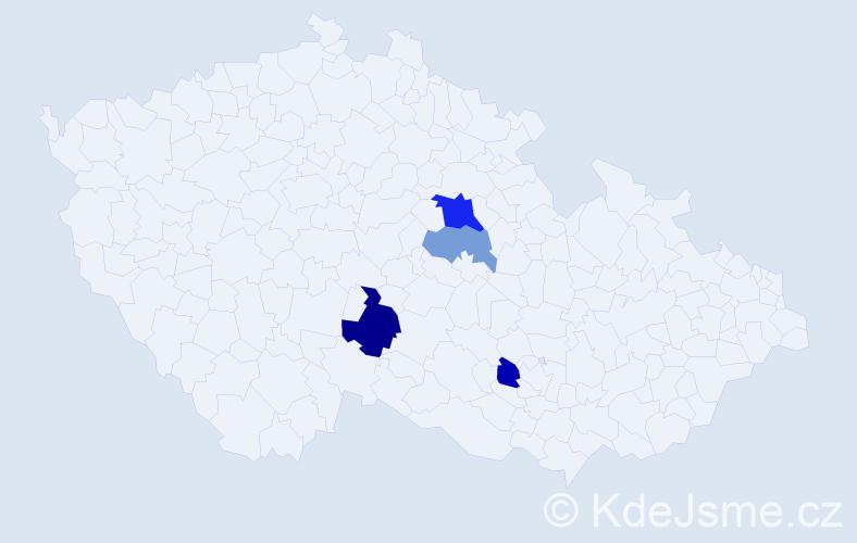 Příjmení: 'Kišidai', počet výskytů 7 v celé ČR