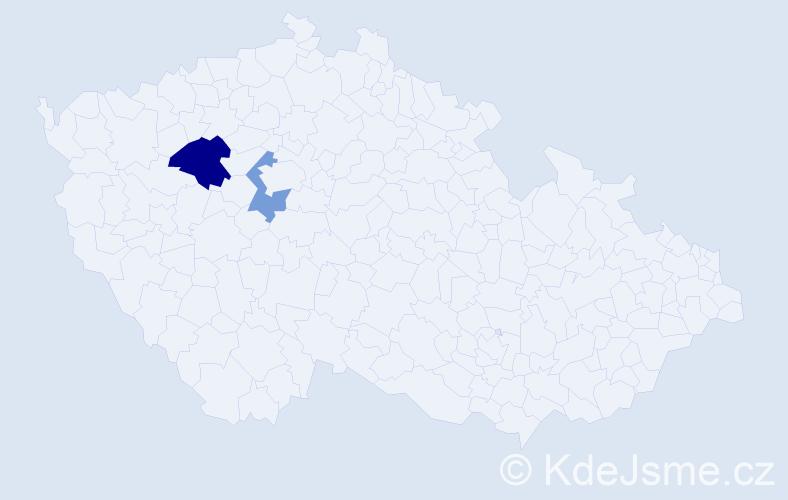 Příjmení: 'Garbacz', počet výskytů 3 v celé ČR