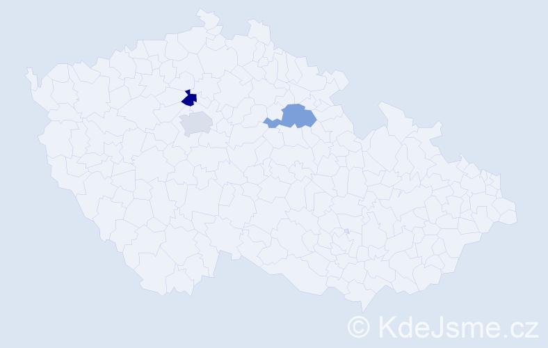 Příjmení: 'Canoski', počet výskytů 3 v celé ČR