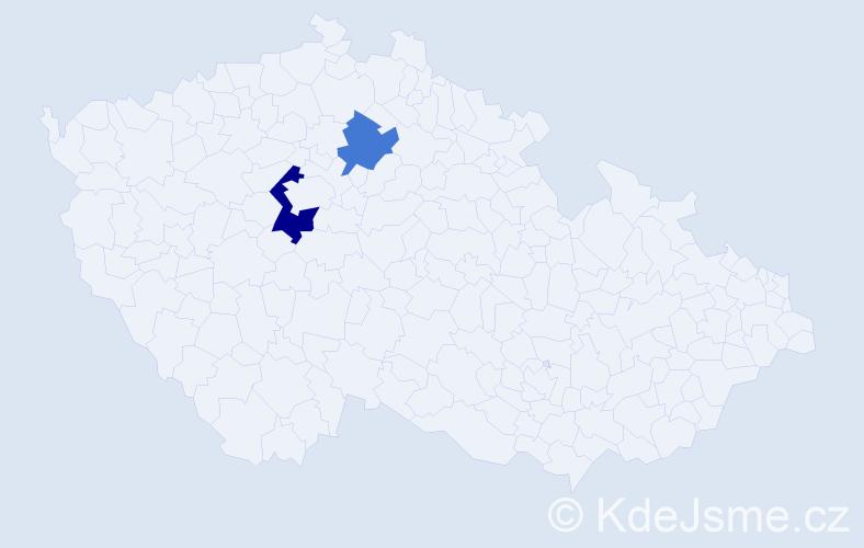 Příjmení: 'Lefevre', počet výskytů 3 v celé ČR